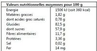 Mulberries séchées - Informations nutritionnelles