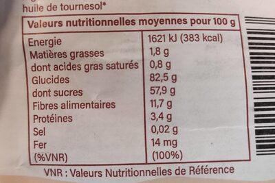 Mulberries séchées - Valori nutrizionali - fr