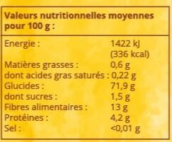 Farine de bananes vertes - Informations nutritionnelles - fr