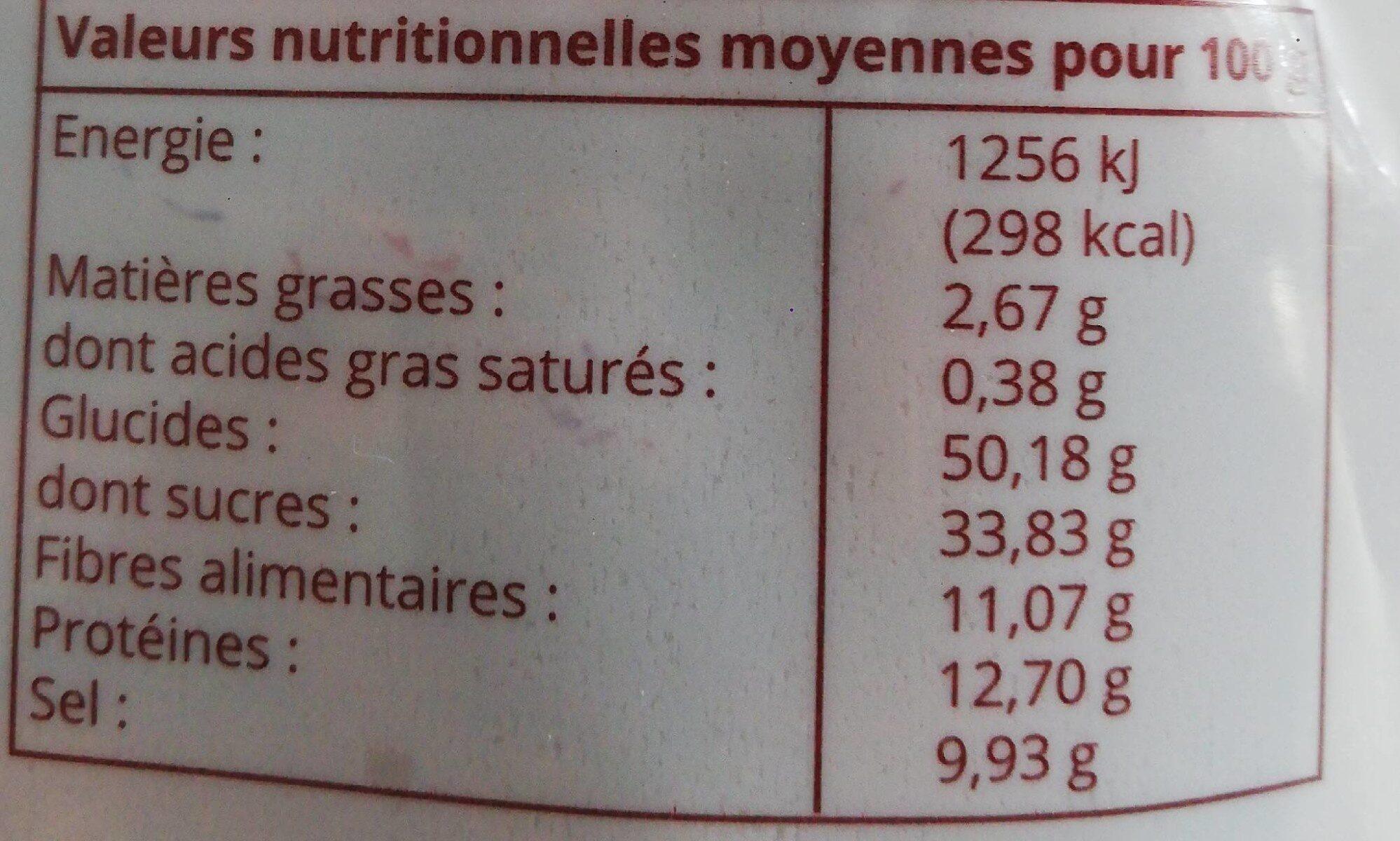 Tomates séchées de la plaine de MANISA - Informations nutritionnelles - fr