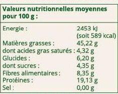 Purée d'amandes blanches - Nutrition facts - en