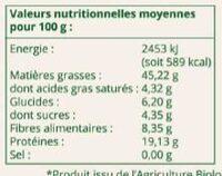 Purée d'amandes complètes - Nutrition facts - fr