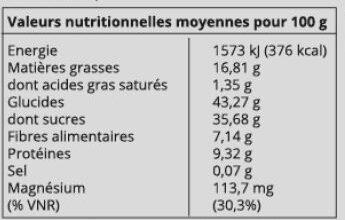 Mélange 4 saveurs - Nutrition facts