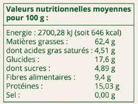 Purée de noisettes - Nutrition facts