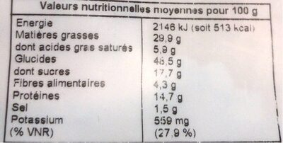 Noix de cajou au wasabi - Nutrition facts