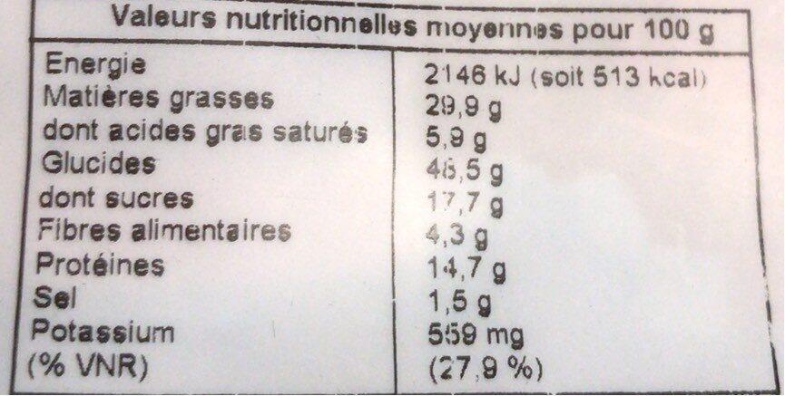 Noix de cajou au wasabi - Informations nutritionnelles - fr