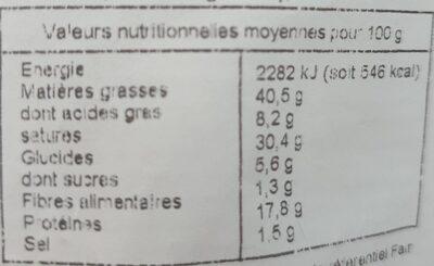 Noix de cajou au curry - Nutrition facts