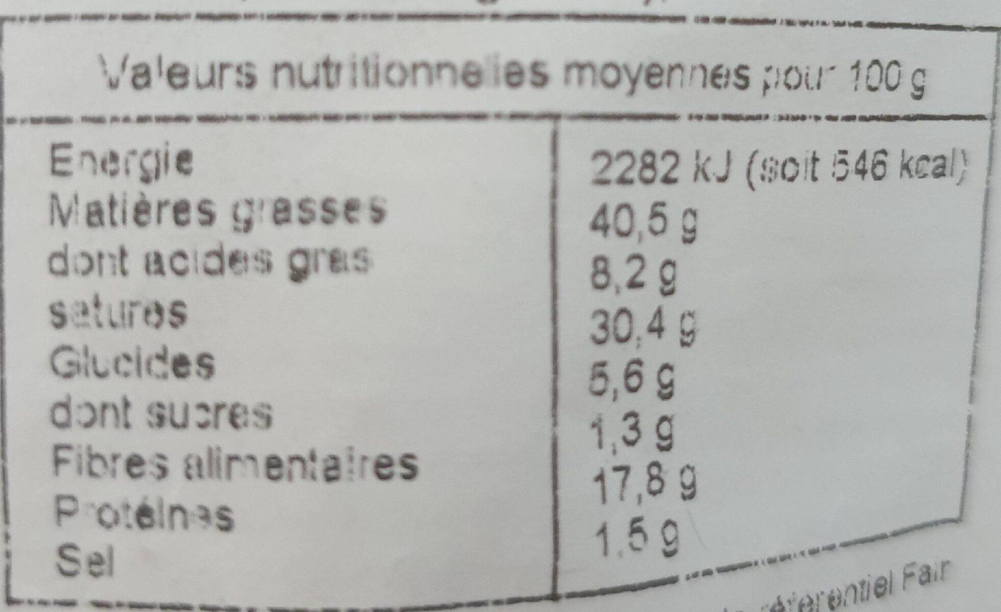 Noix de cajou au curry - Nutrition facts - fr