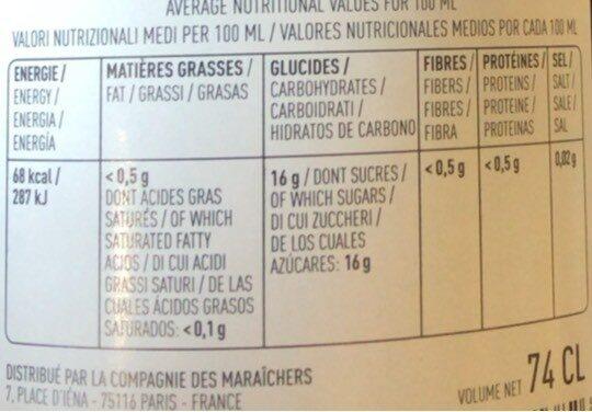 Très pressés raisin - Valori nutrizionali - fr