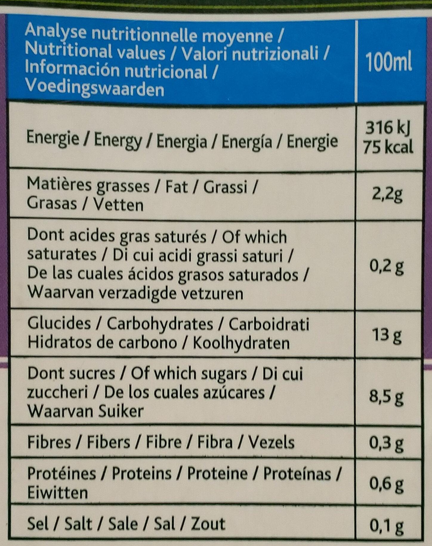 Riz coco bio - Informations nutritionnelles