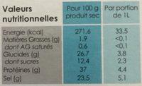 Bouillon De Crustacés - Nutrition facts - fr