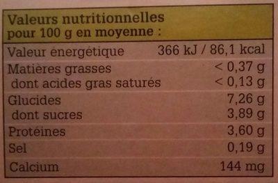 Yaourts fermiers à la  framboise - Nutrition facts
