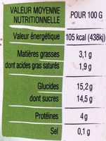 Yaourts framboise - Informations nutritionnelles