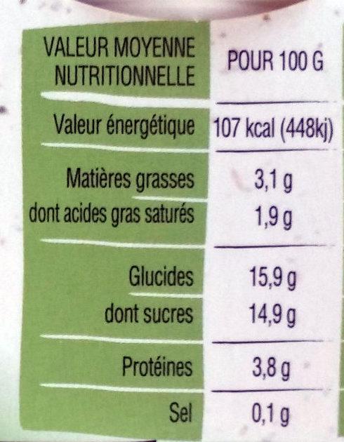 Yaourt au lait entier aux Pruneaux - Informations nutritionnelles - fr