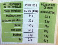 Yaourt au lait entier arôme Vanille de Madagascar et sa galette bretonne - Voedigswaarden