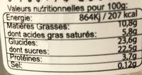 La crème caramel sur son lit de caramel - Nutrition facts - fr