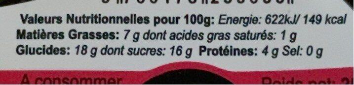 La Panna Cotta Fruits Rouges - Nutrition facts - fr