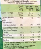 Pistaches grillées et salées - Voedingswaarden - fr