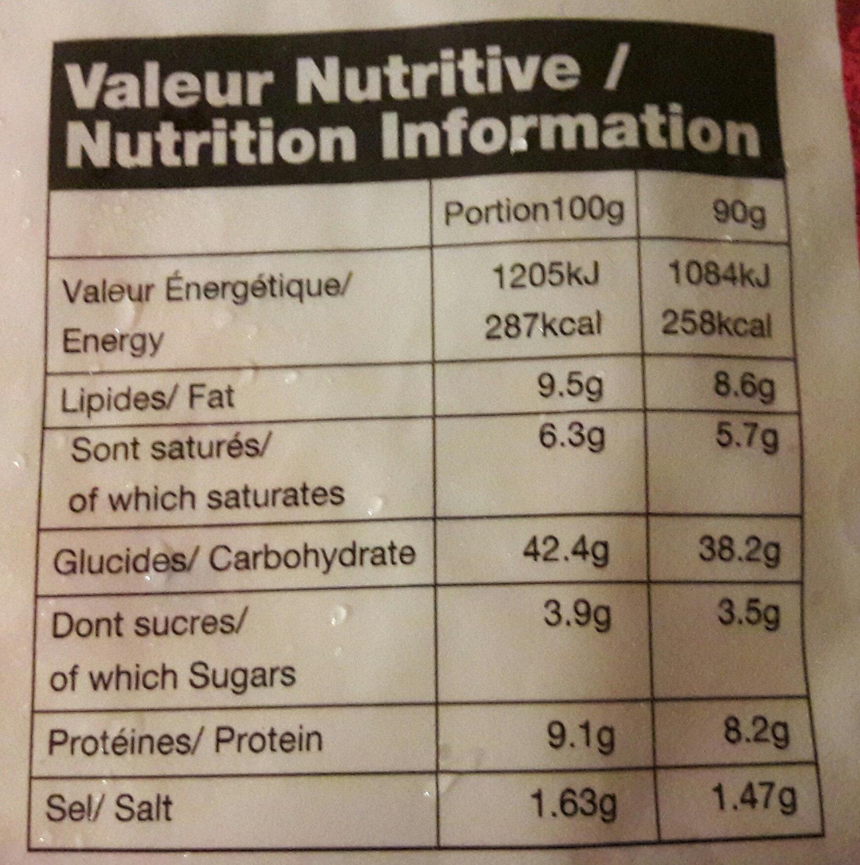 Naan au fromage - Valori nutrizionali - fr