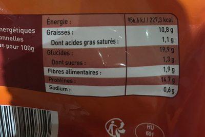 Cordons bleus - Nutrition facts - fr