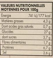8 Raviolis Vapeur aux Crevettes - Nutrition facts