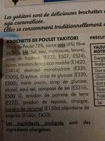Brochettes poulet yakitori - Ingredients - fr
