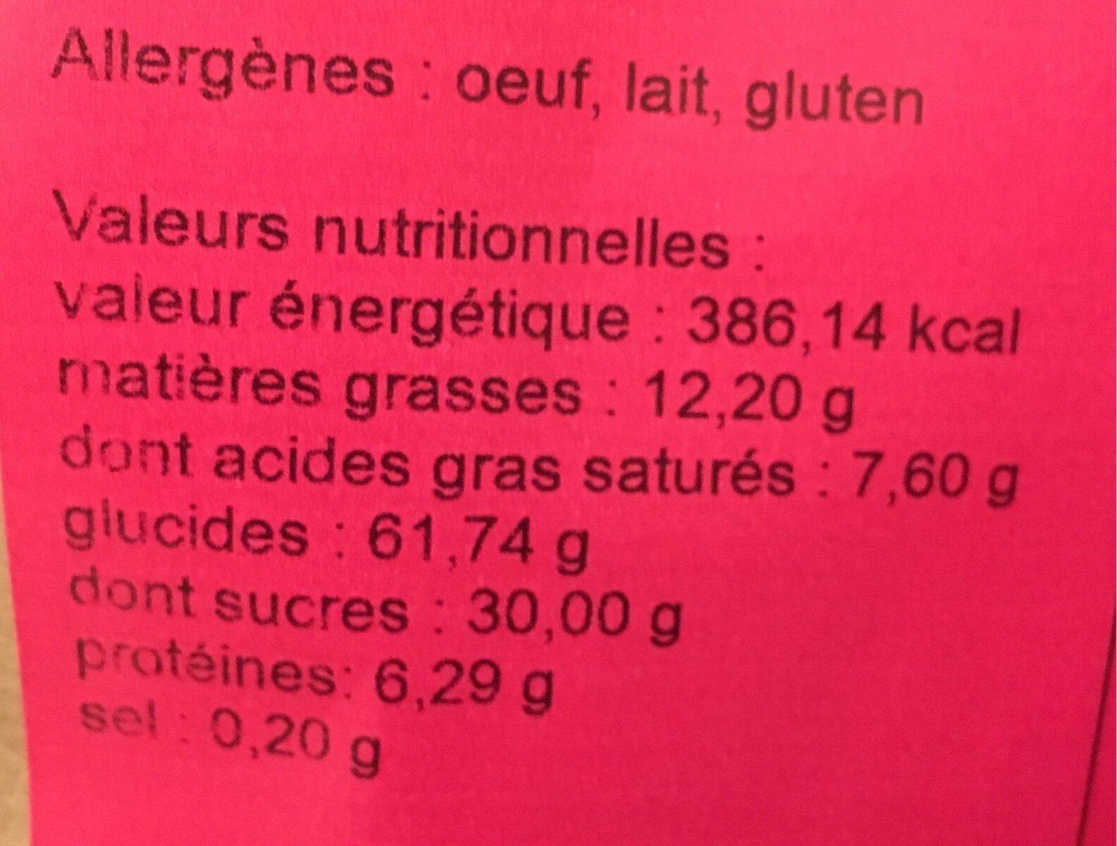 Croquygnole anis - Voedingswaarden