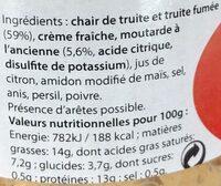 Rillettes de truite à la moutarde à l'ancienne - Informations nutritionnelles - fr