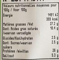 Rosette de Lyon - Informations nutritionnelles - fr