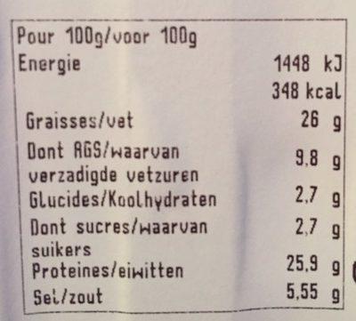 Saucisson au poivre vert - Informations nutritionnelles