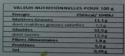 Galette Comtoise - Voedingswaarden