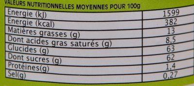 Caramel à Tartiner au Beurre Salé et Fleur de Sel Macarons - Nutrition facts