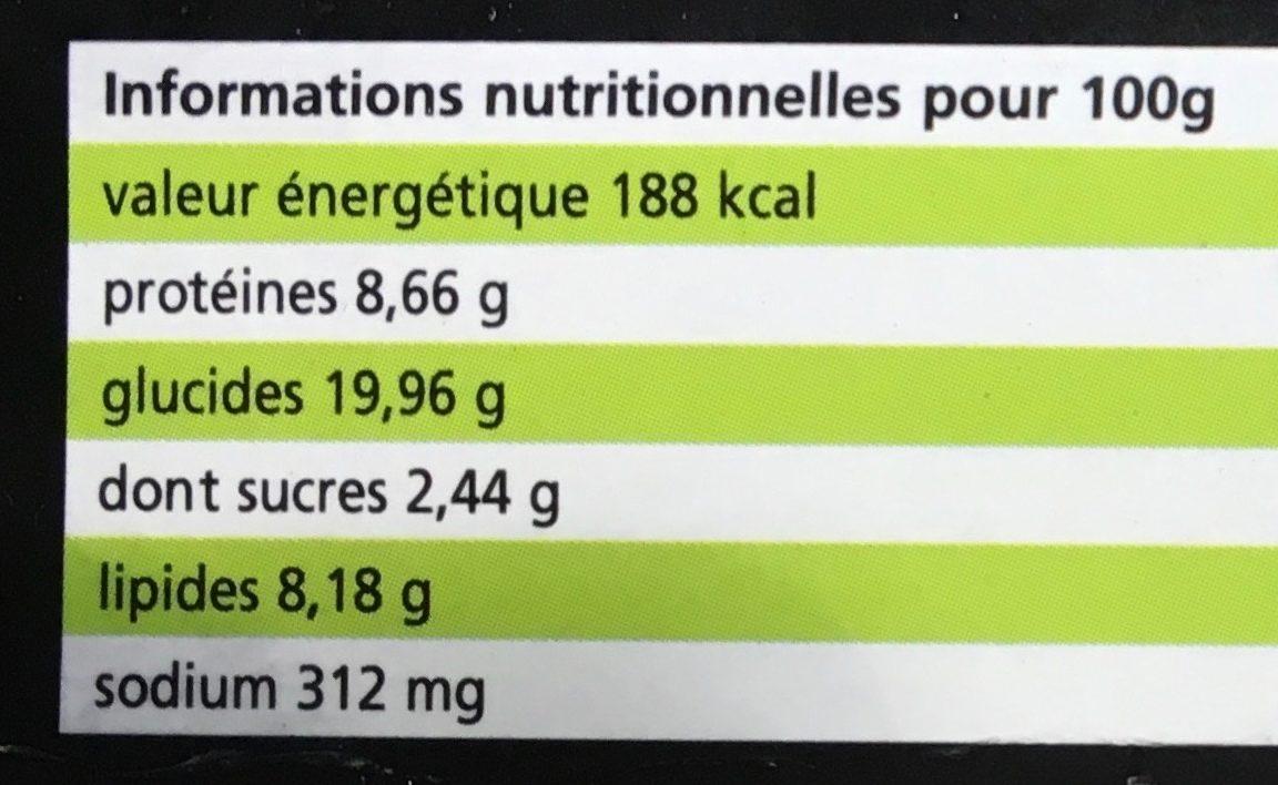 Ravioli à la crevette saveur d'Asie - Nutrition facts - fr