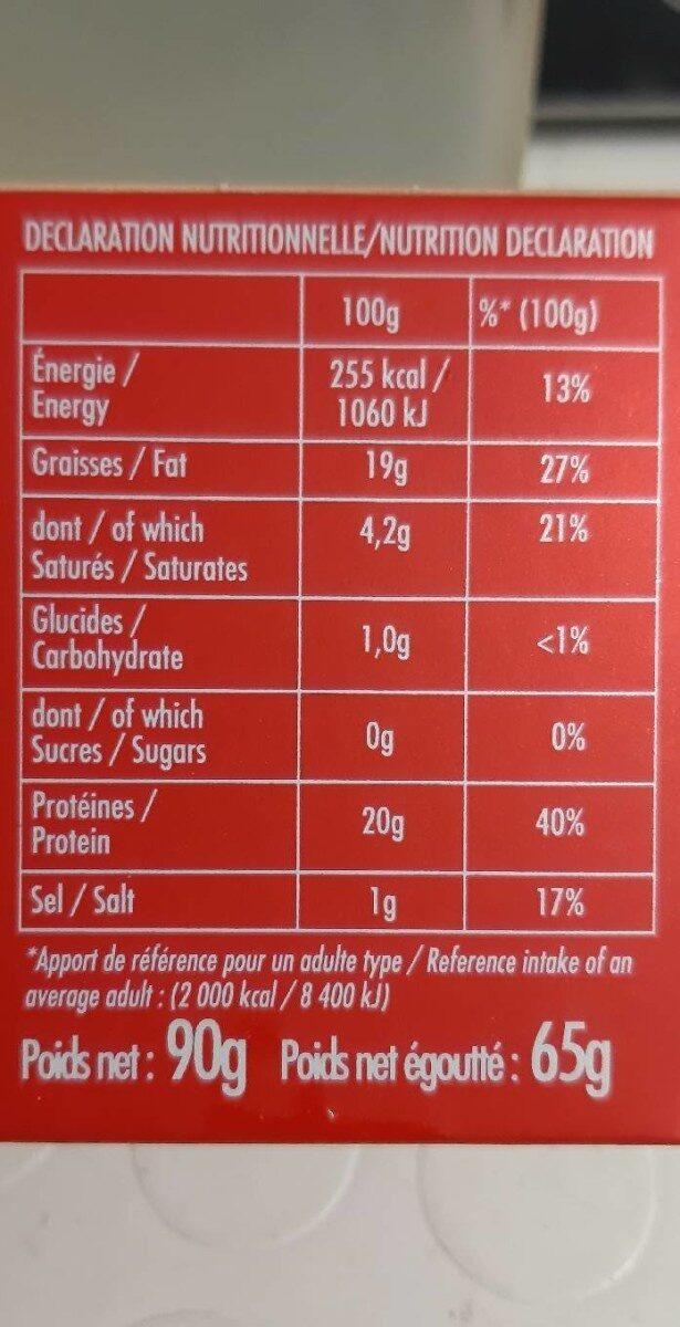 Petites sardines au piment d'espelette - Informations nutritionnelles - fr