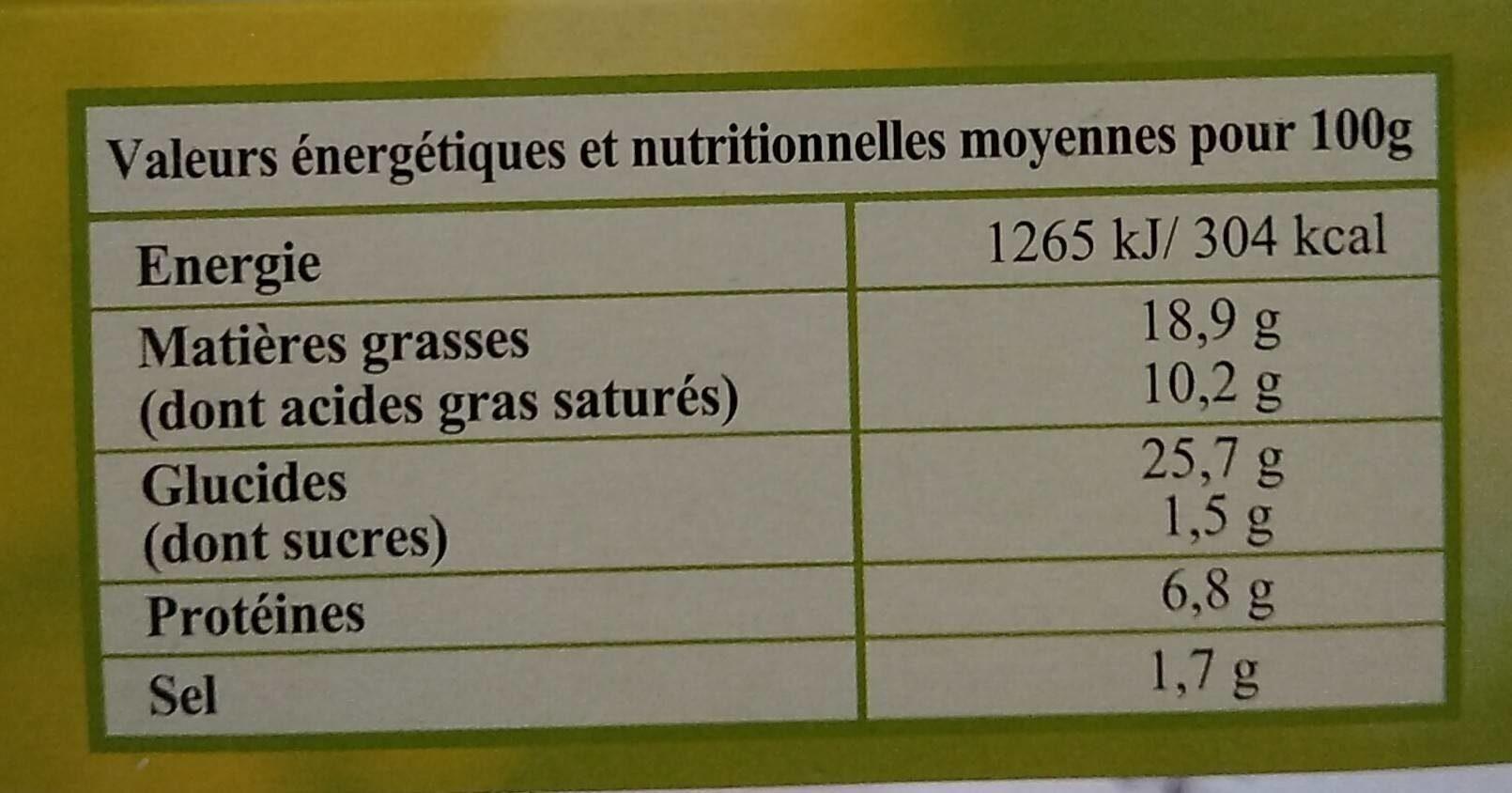 Mini feuilletés - Voedingswaarden - fr