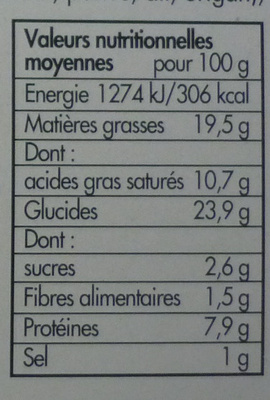 6 Paniers Emmental Chorizo - surgelé 480 g - Nutrition facts