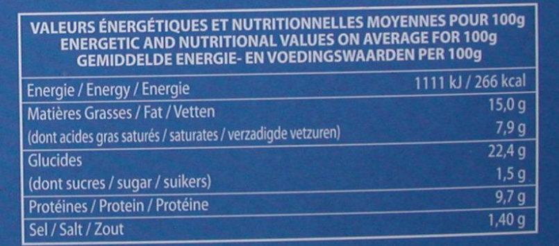 Feuilletés croustillants - Informations nutritionnelles