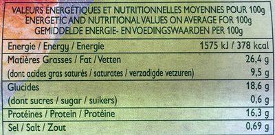 Les Gougères aux Deux Saumons - Informations nutritionnelles