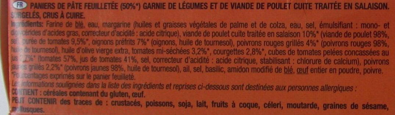 4 Paniers Feuilletés Légumes du Soleil Poulet - Ingrédients