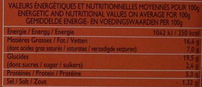 4 Paniers Feuilletés Légumes du Soleil Poulet - Informations nutritionnelles
