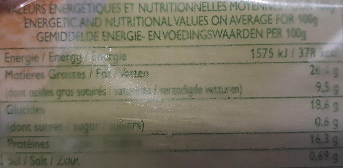 Gougères aux deux saumons - Informations nutritionnelles - fr