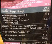 Gyoza crevettes - Nutrition facts - fr