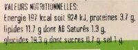 Salade De Pates Pesto Et Tomates Sechees - Informations nutritionnelles - fr