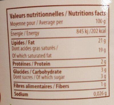 Crème de coco - Nutrition facts - fr