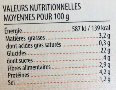 Salade Repas - Lentilles Germées, Échalotes, Poivrons Rouges et Sauce Indienne - Informations nutritionnelles