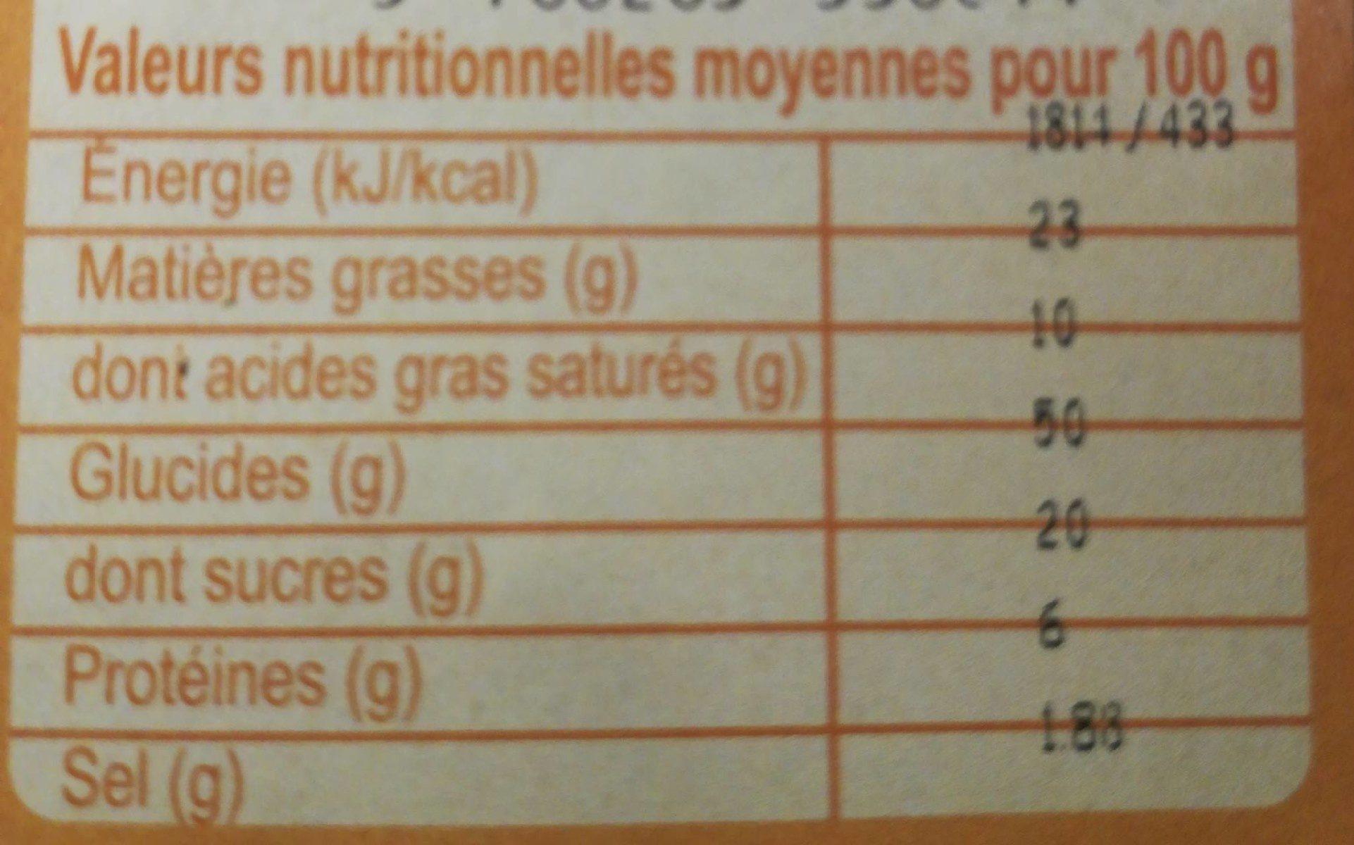Pâté créole papaye - Nutrition facts