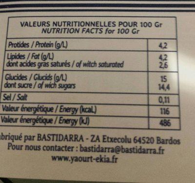 Les douceurs - Nutrition facts