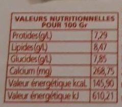 Faisselle brebis moulée à la louche - Informations nutritionnelles