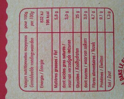 Pizza Royale - Informations nutritionnelles - fr