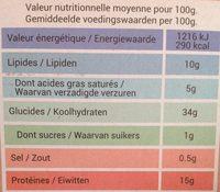 Pizza Mozzarella - Informations nutritionnelles - fr